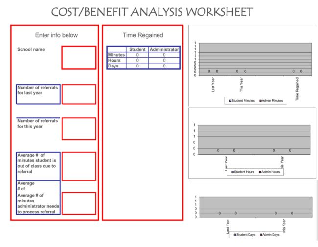 Cost Benefit Analysis - Examples for (Excel, PPT and PDF)