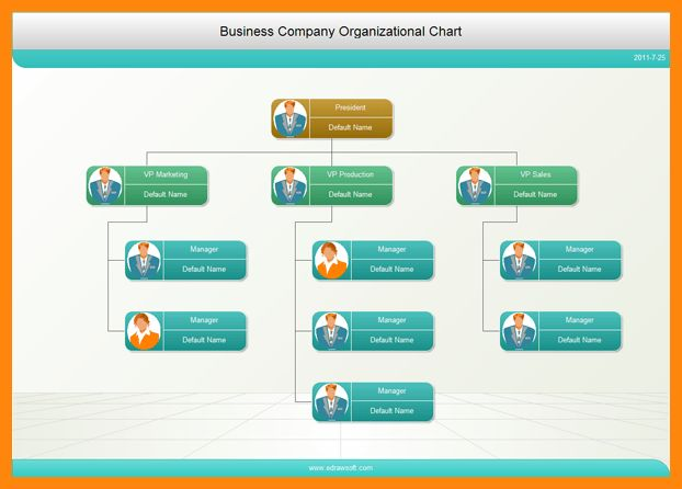 7+ organization chart template word | nurse resumed