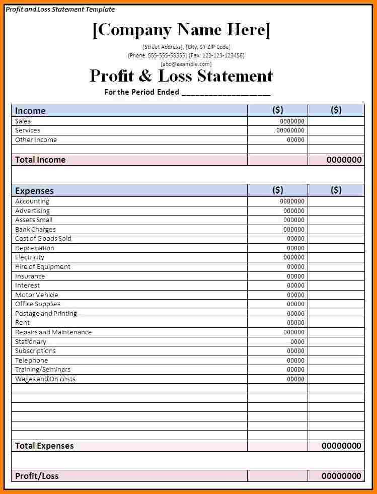 9+ simple profit and loss template | newborneatingchart