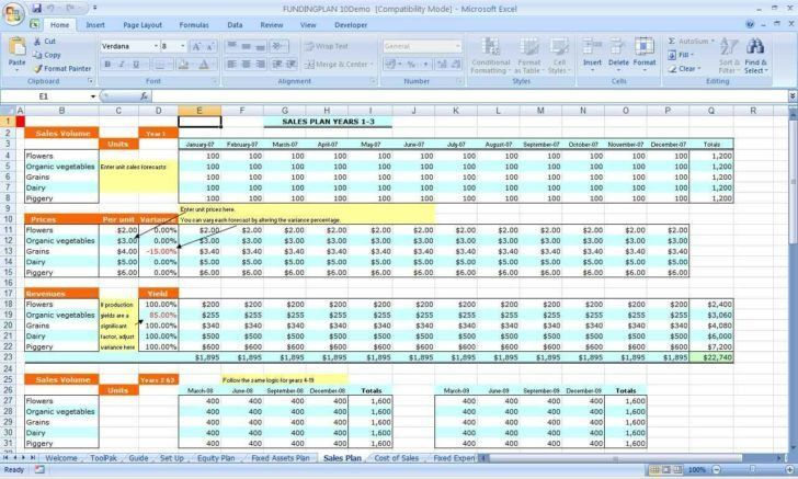 Sales Forecast Spreadsheet Template Excel | HAISUME