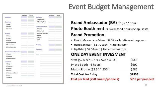 San Francisco Multicultural Millennials - Event Marketing Management …