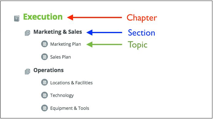 Moving a chapter, section, or topic in the plan outline – Palo ...
