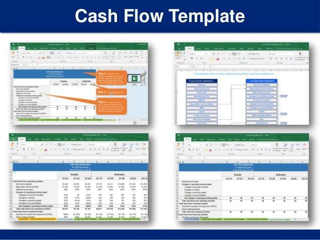 Simple Cash Flow Template | By ex-Deloitte Consultants