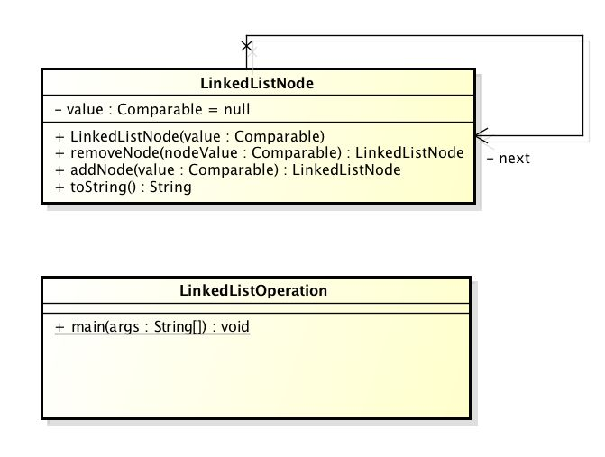 How to Add and Remove nodes in an unsorted Linked List - Java and ...