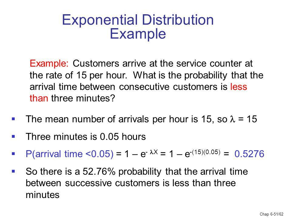 Chapter 6 Continuous Random Variables and Probability ...