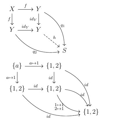 category theory - Counterexample for commutative diagram of ...