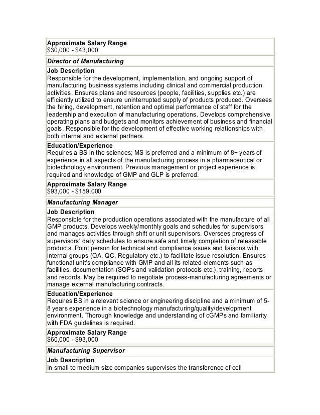 Biotech job descriptions salary ranges