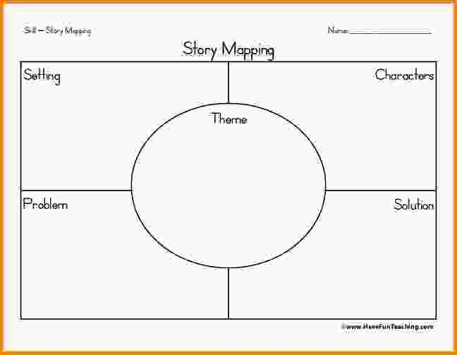 8+ story map graphic organizer - LetterHead Template Sample