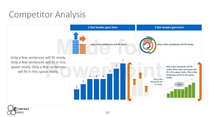 Competitor Analysis - Editable PowerPoint Template