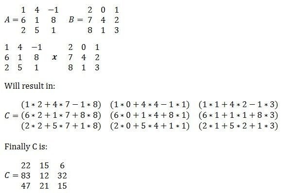 Matrix Multiplication Calculator