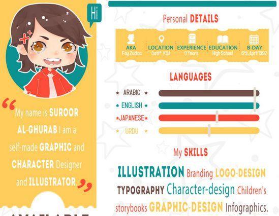 How do I build a strong resume? || web-Site-App