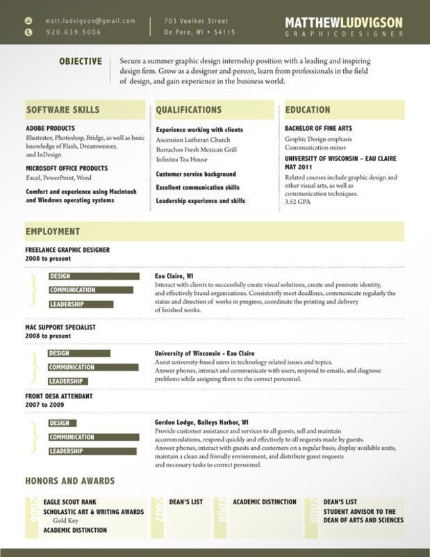 Awesome Resume Examples - uxhandy.com
