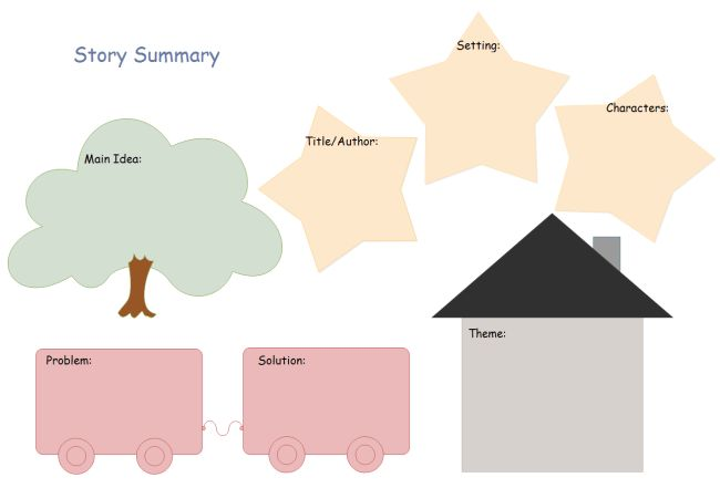 Story Map Graphic Organizers - Free Templates
