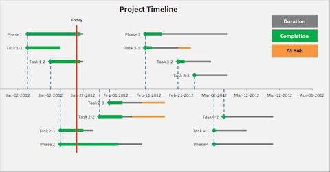 4 Best Excel Project Management Templates Free Download