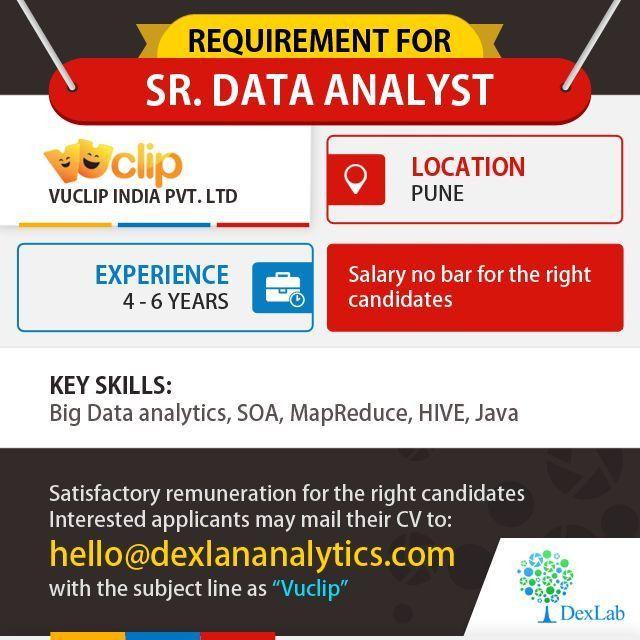 56 best Job Opening In Delhi ,Gurgaon & Pune images on Pinterest ...