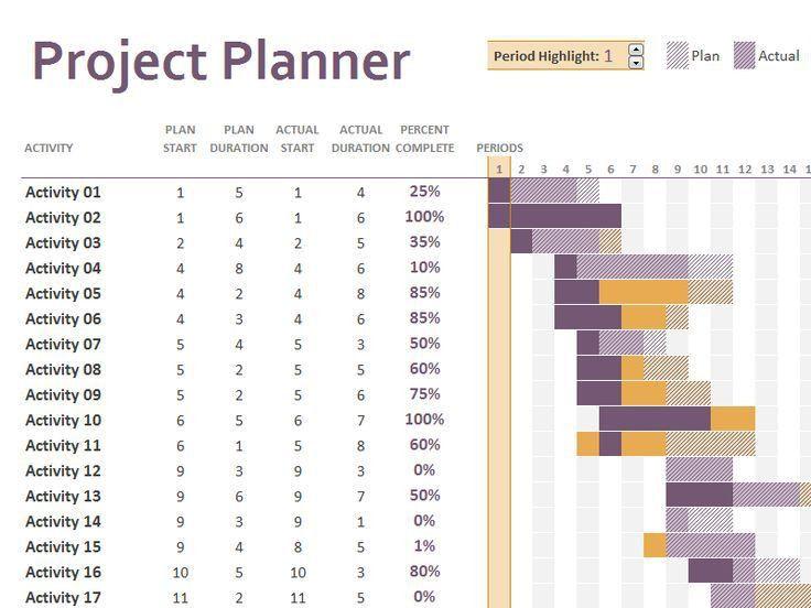 Gantt Chart Excel Template Project Planner | Magistritöö projekt ...