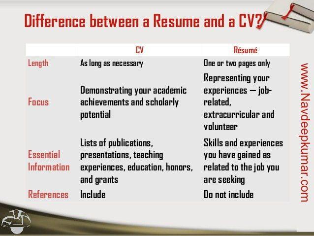 cv vs resume example 7 cv vs resume examples mail clerked