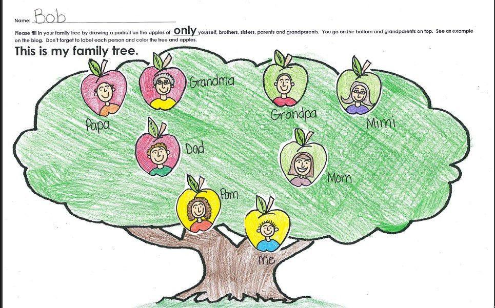 Family Book Project | Mrs Fitzpatrick's Kindergarten Blog