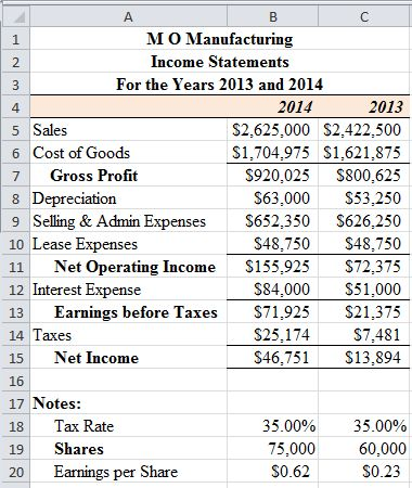 Chapter 4 Solutions | Financial Analysis With Microsoft Excel 7th ...