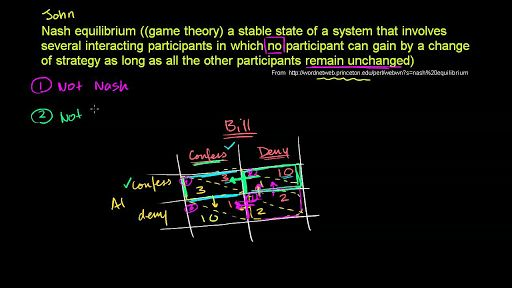 Prisoners' dilemma and Nash equilibrium (video) | Khan Academy