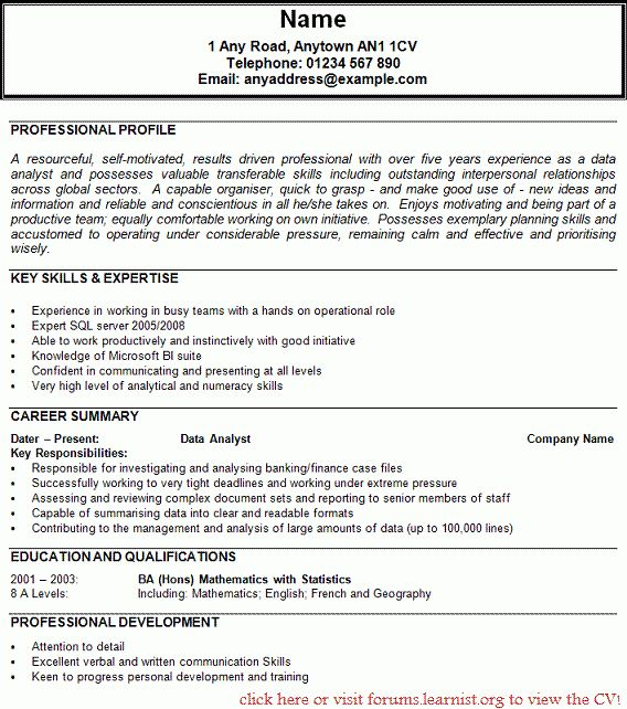 Data Analyst Sample Resume | Free Resumes Tips