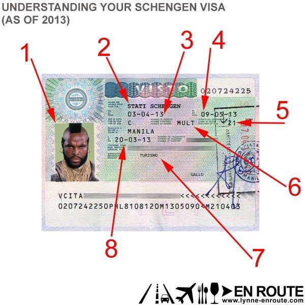 How to Get the Schengen Tourist Visa Through the Italian Embassy ...