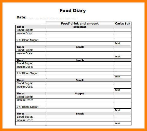 8+ food log template | artist resumes