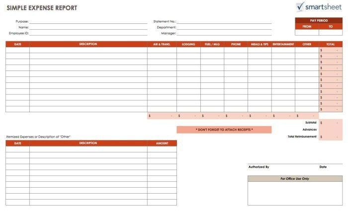 Travel Expense Report Template : Monthly Expense Report Forms for ...