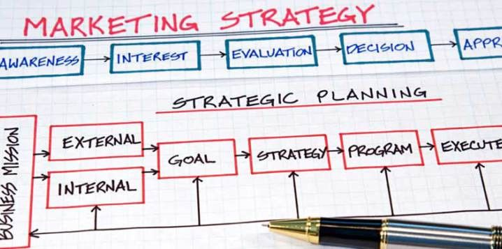 Marketing Plan Template - Startup Connection