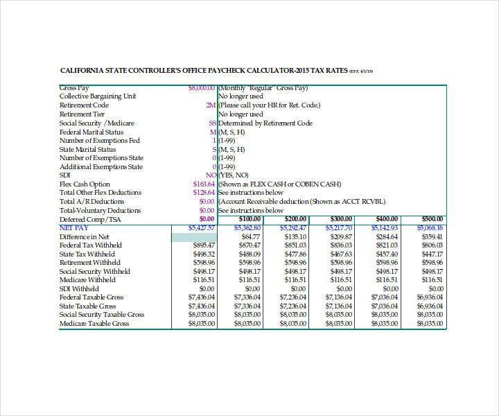 9+ Paycheck Stub Templates in Excel | Free & Premium Templates