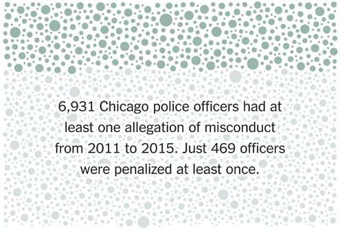 Chicago Pays Millions but Punishes Few in Killings by Police - The ...