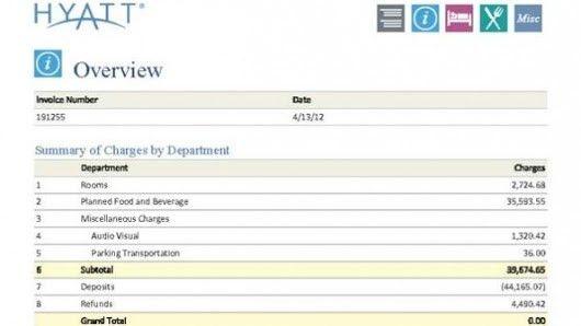 Download Hotel Bill Format in Word | rabitah.net