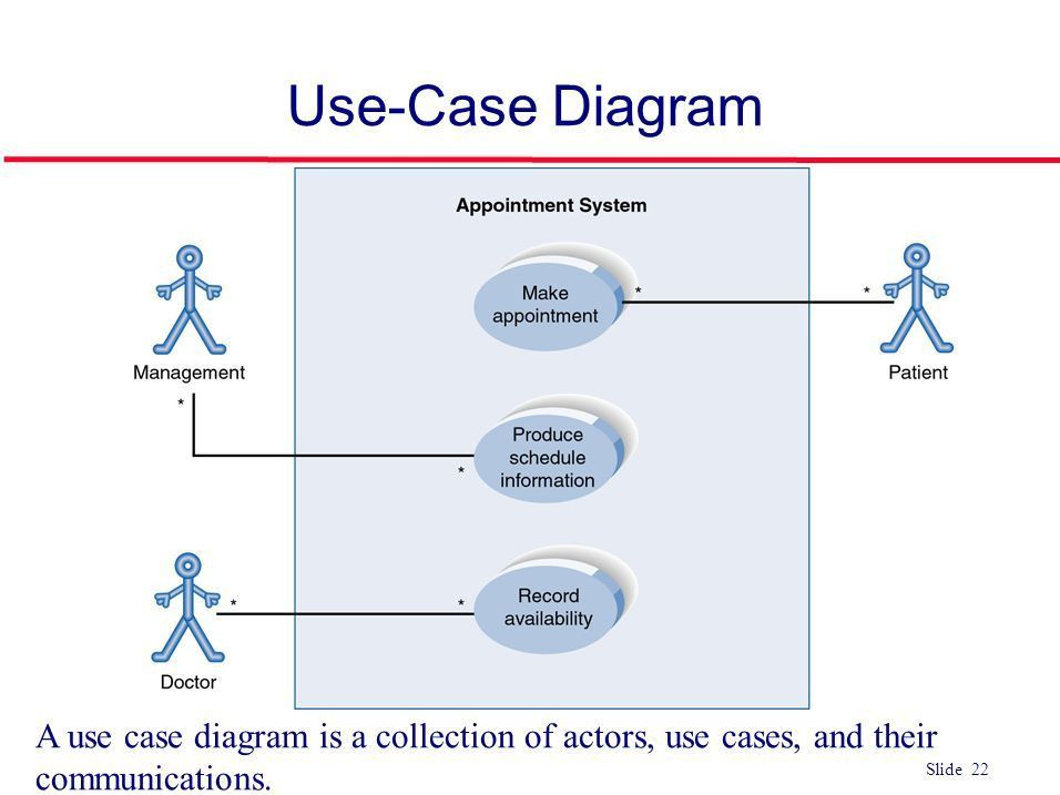 Use Case Diagrams. - ppt video online download
