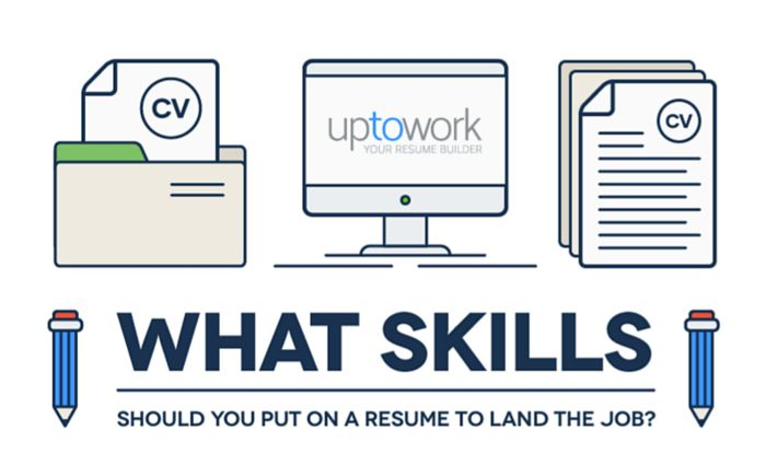 How to Showcase Your Skills on a Resume [INFOGRAPHIC] | Blog