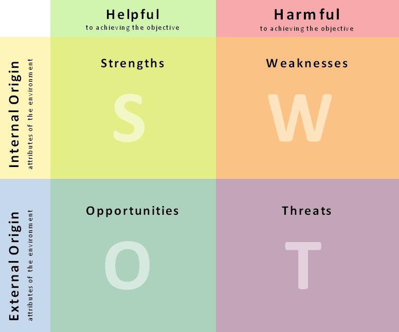 Five Simple Steps to Agile Risk Management – Michael Lant