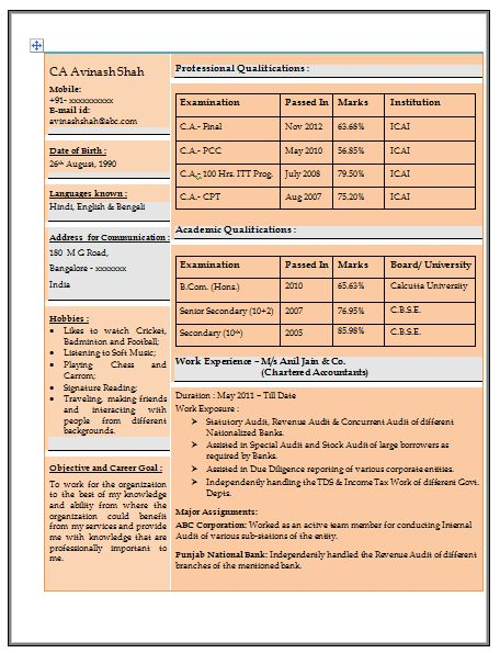 Resume Sample for Experienced Chartered Accountant (1) | Career ...