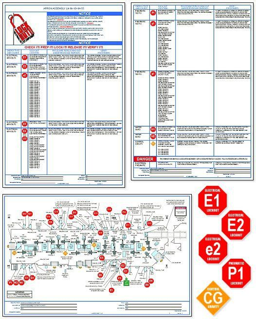 Procedures - Typical Ford ECPL Lockout/Tagout Placard and Tags