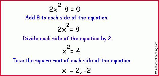 Algebra: Quadratic Equations with No Linear Term ...