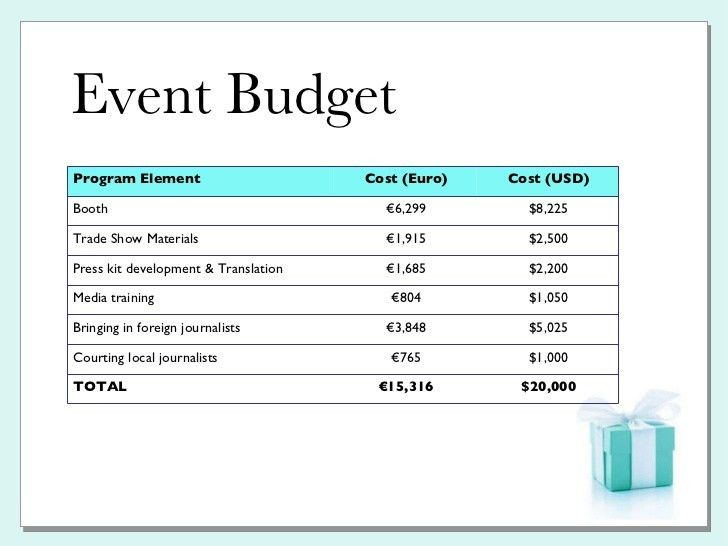 Tiffany & Co (PR Plan)