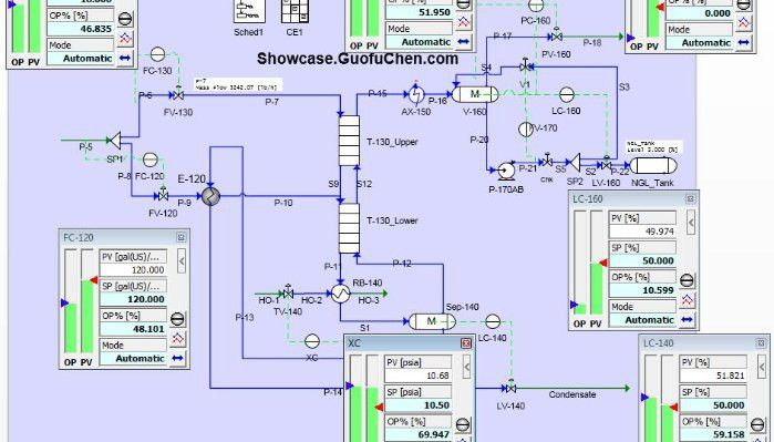 Do You Test Process Control and Cause & Effect via Dynamic ...