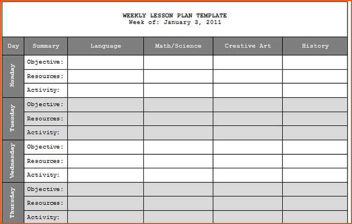Weekly Lesson Plan Template Best Weekly Lesson Plan Template - Teaching lesson plan template
