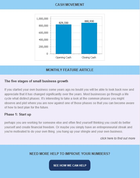 Launching Our Free Monthly Business Report | Roberts & Cowling