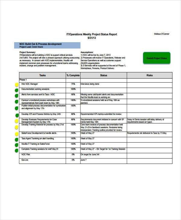 10+ IT Report Templates - Free Sample, Example Format Download ...