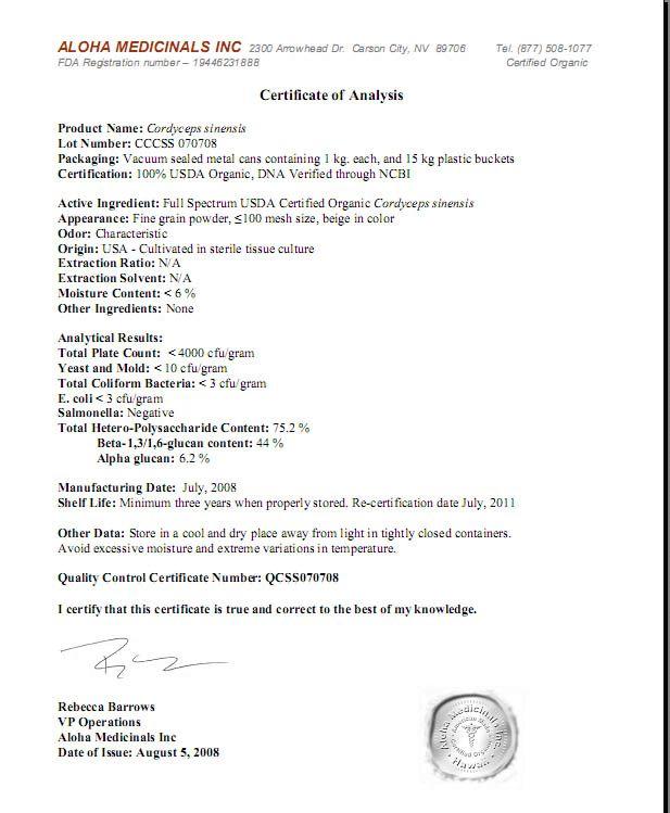Certificate of Analysis - Aloha Medicinals