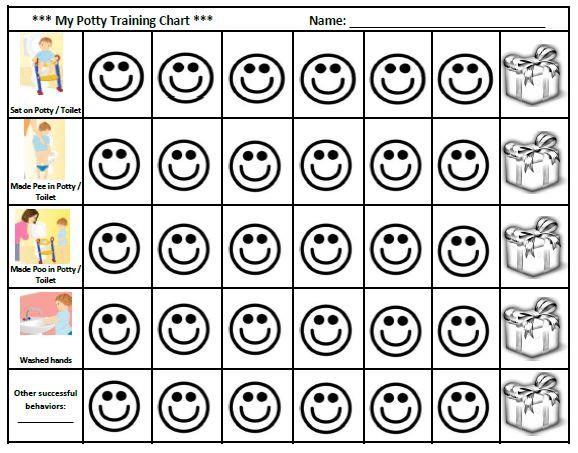 Potty Training Reward Chart: Free templates