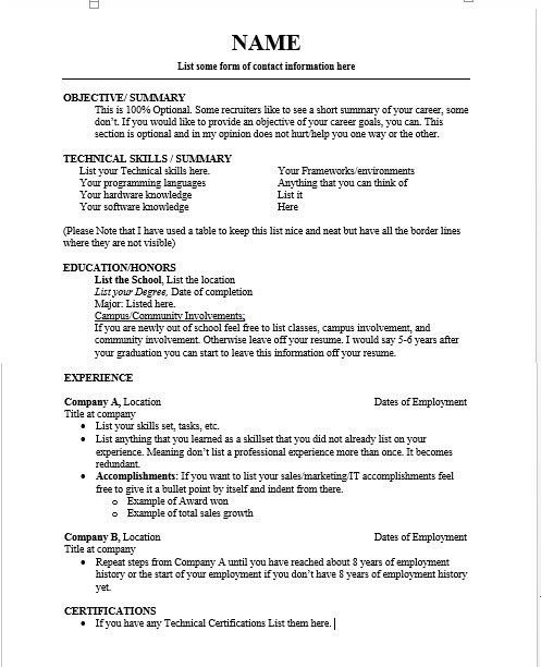 Formatted Resume Examples | Kelly Loudermilk | Pulse | LinkedIn