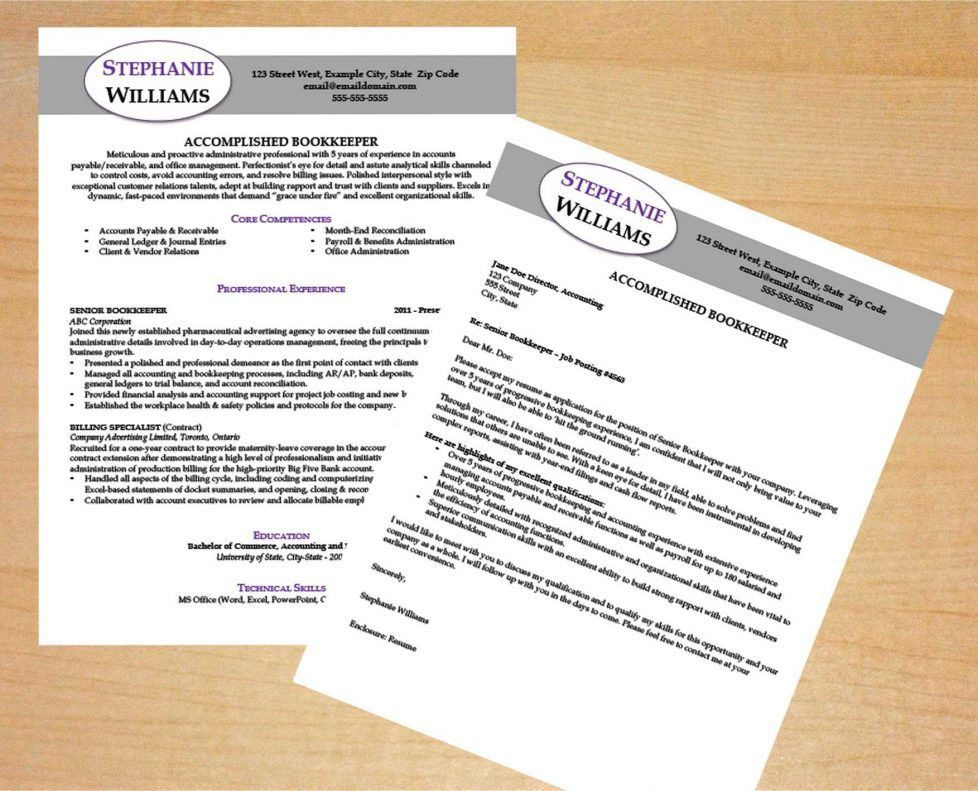 Resume : How To End Cover Letter Professional Profiles Examples ...