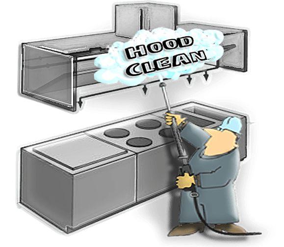 Restaurant Hood Cleaning of Hampton Roads, VA   Commercial Kitchen ...