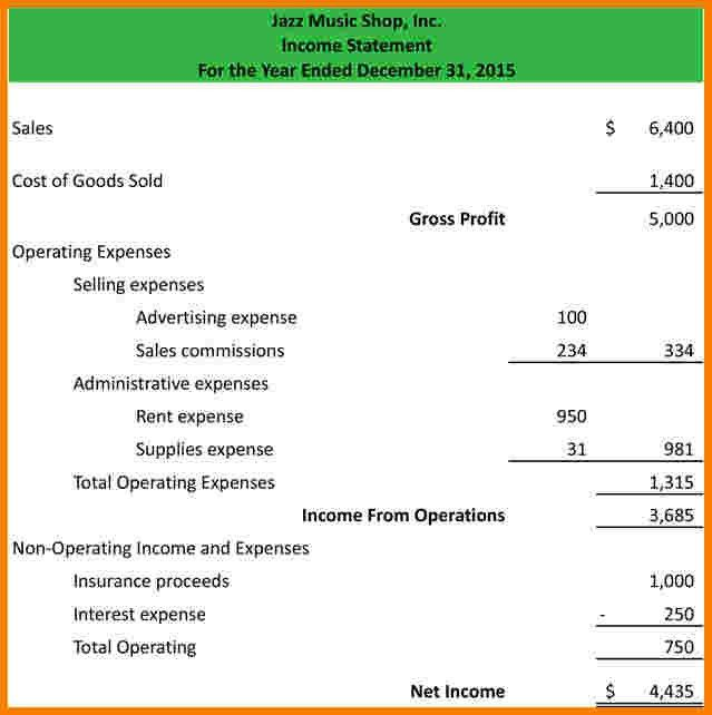 9+ multiple step income statement | Case Statement 2017