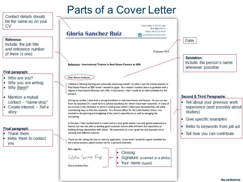 Parts Of A Cover Letter | The Letter Sample